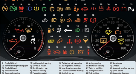 Here's What Every Dashboard Light Means